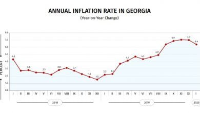 Photo of Geostat: Annual Inflation 6.4% in January